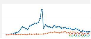 [عکس: 1518601402_sharp-decline-web-hits-graph.png]