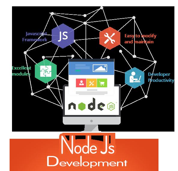 طراحی وب سایت Nodejs