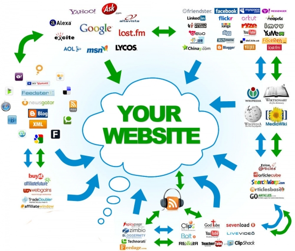 لینک سازی برای وب سایت