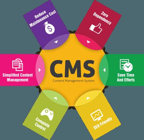 طراحی سایت سیستم مدیریت محتوا